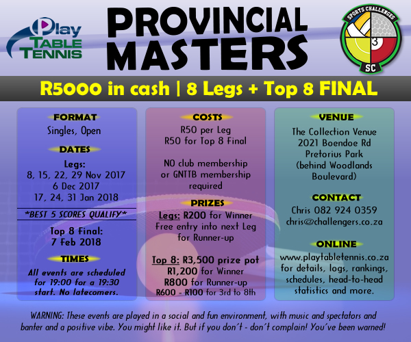 ad_provincial_masters